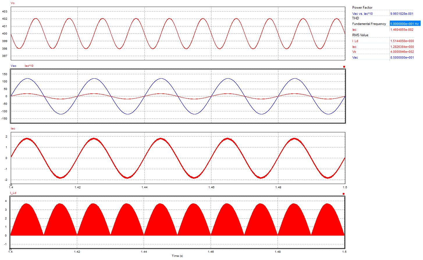PFC Signal