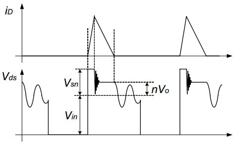 Snubber Voltage