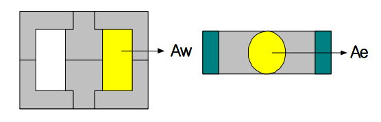 Transformer Window