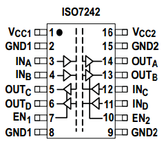 ISO7242